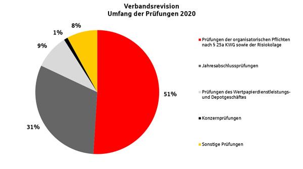 Pruefungsstelle_2020_600_334.jpg